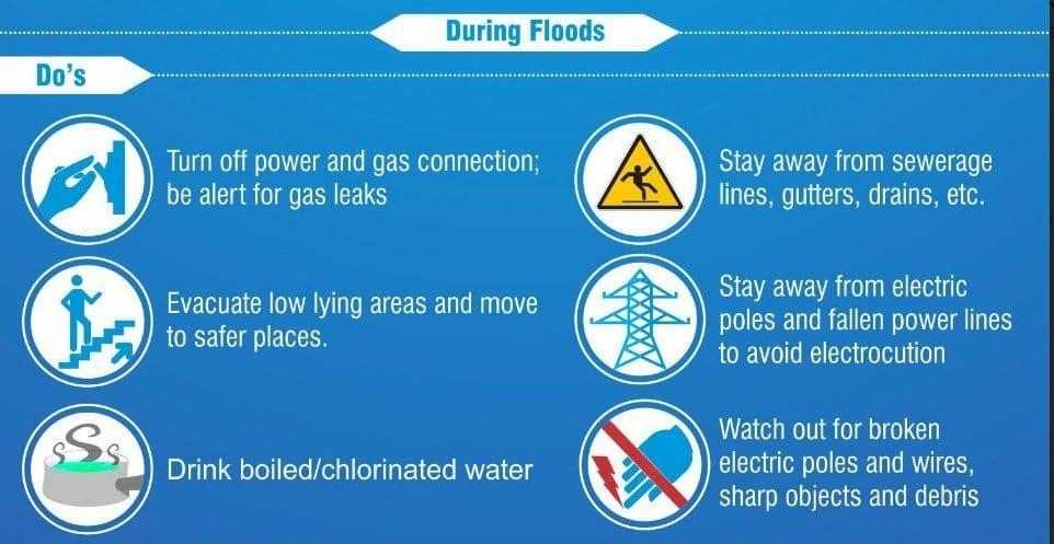 Kodagu Flood Donation Centers | Helpline Numbers | Coorg Flood Relief