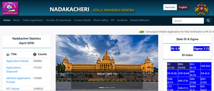 Caste And Income Certificates In Karnataka